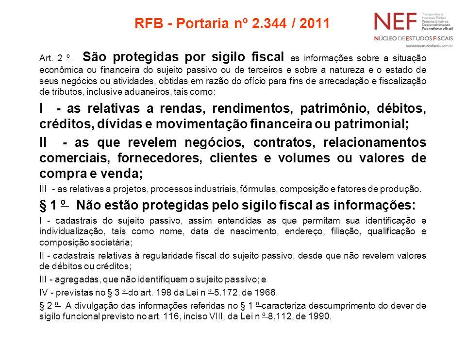 RFB - Portaria nº 2.344 / 2011 Art. 2 º São protegidas por sigilo fiscal as informações sobre a situação econômica ou financeira do sujeito passivo ou