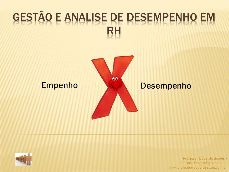 Professor Eduardo Borges - eduardo.borges@rj.senac.br - www.profeduardoborges.xpg.com.br Empenho Desempenho