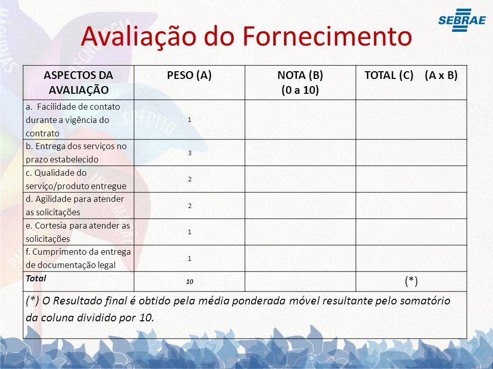 Avaliação do Fornecimento ASPECTOS DA AVALIAÇÃO PESO (A)NOTA (B) (0 a 10) TOTAL (C) (A x B) a.
