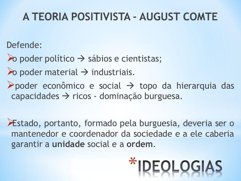 A TEORIA POSITIVISTA - AUGUST COMTE Defende: o poder político sábios e cientistas; o poder material industriais. poder econômico e social topo da hier
