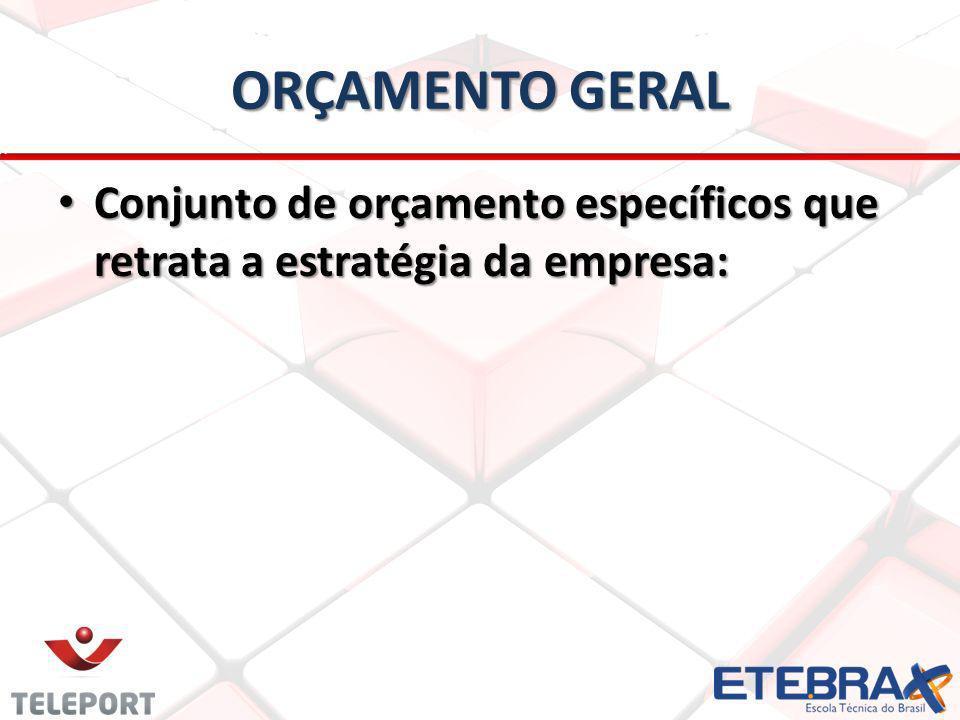 ORÇAMENTO GERAL Conjunto de orçamento específicos que retrata a estratégia da empresa: Conjunto de orçamento específicos que retrata a estratégia da empresa: