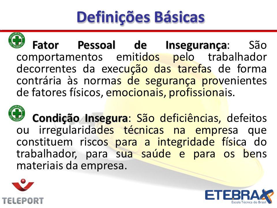 Fator Pessoal de Insegurança Fator Pessoal de Insegurança: São comportamentos emitidos pelo trabalhador decorrentes da execução das tarefas de forma c