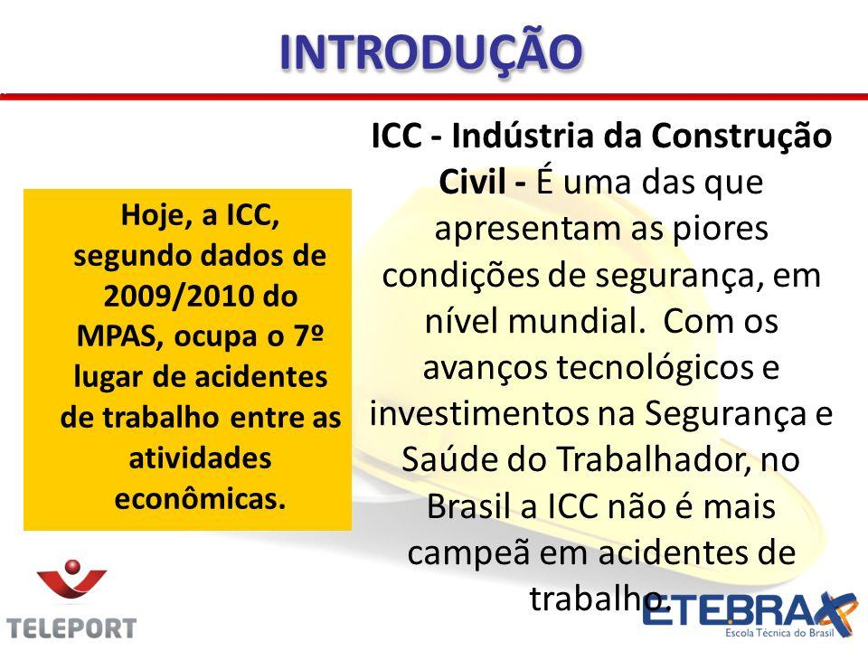 INTRODUÇÃOINTRODUÇÃO ICC - Indústria da Construção Civil - É uma das que apresentam as piores condições de segurança, em nível mundial. Com os avanços
