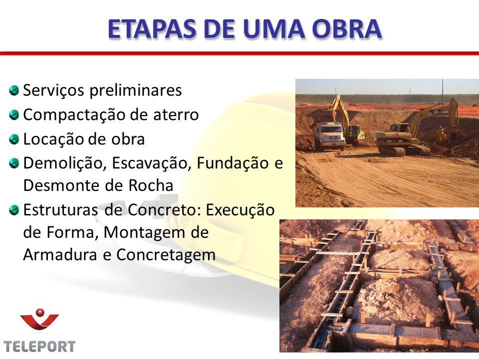 Serviços preliminares Compactação de aterro Locação de obra Demolição, Escavação, Fundação e Desmonte de Rocha Estruturas de Concreto: Execução de For