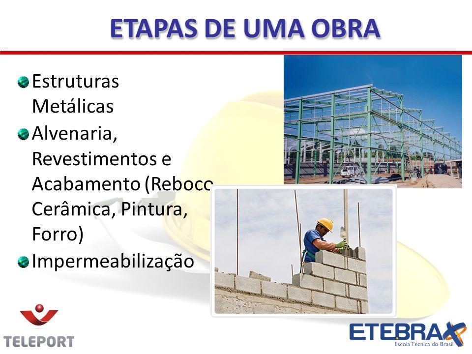 ETAPAS DE UMA OBRA Estruturas Metálicas Alvenaria, Revestimentos e Acabamento (Reboco, Cerâmica, Pintura, Forro) Impermeabilização