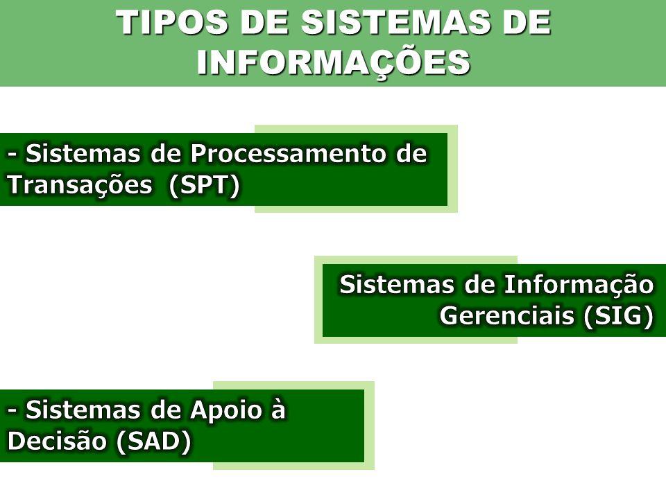 SISTEMAS DE INTEGRAÇÃO MRP Planejamento das Necessidades de Materiais