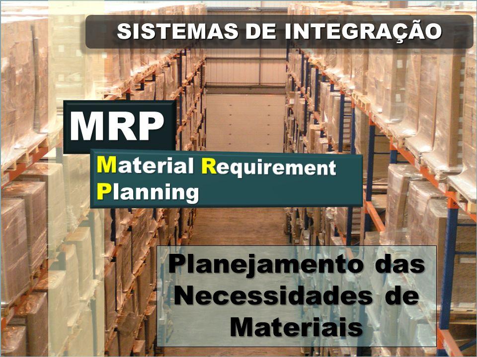 SISTEMAS DE INTEGRAÇÃO MRP II Planejamento dos Recursos de Manufatura