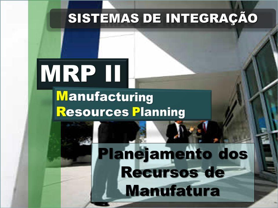 MRP II contempla o planejamento operacional em unidades, o planejamento financeiro na moeda do país, junção com a área comercial, tem a capacidade de simulações para responder questões o que acontece se IMPORTÂNCIA...