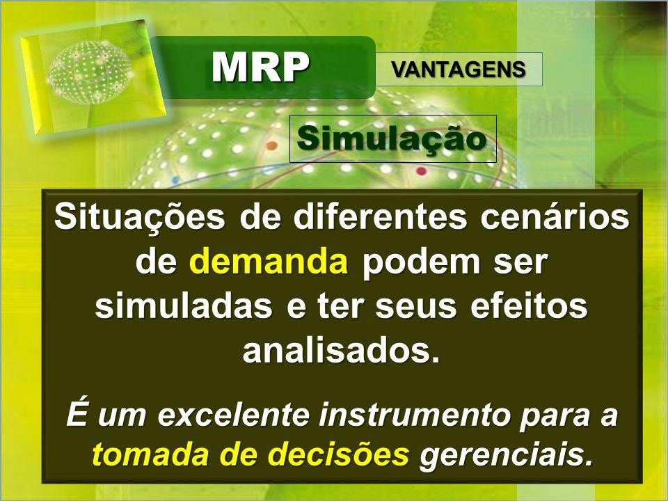 VANTAGENS MRPMRP...fica fácil o cálculo detalhado voltado justamente para o custeio dos produtos.