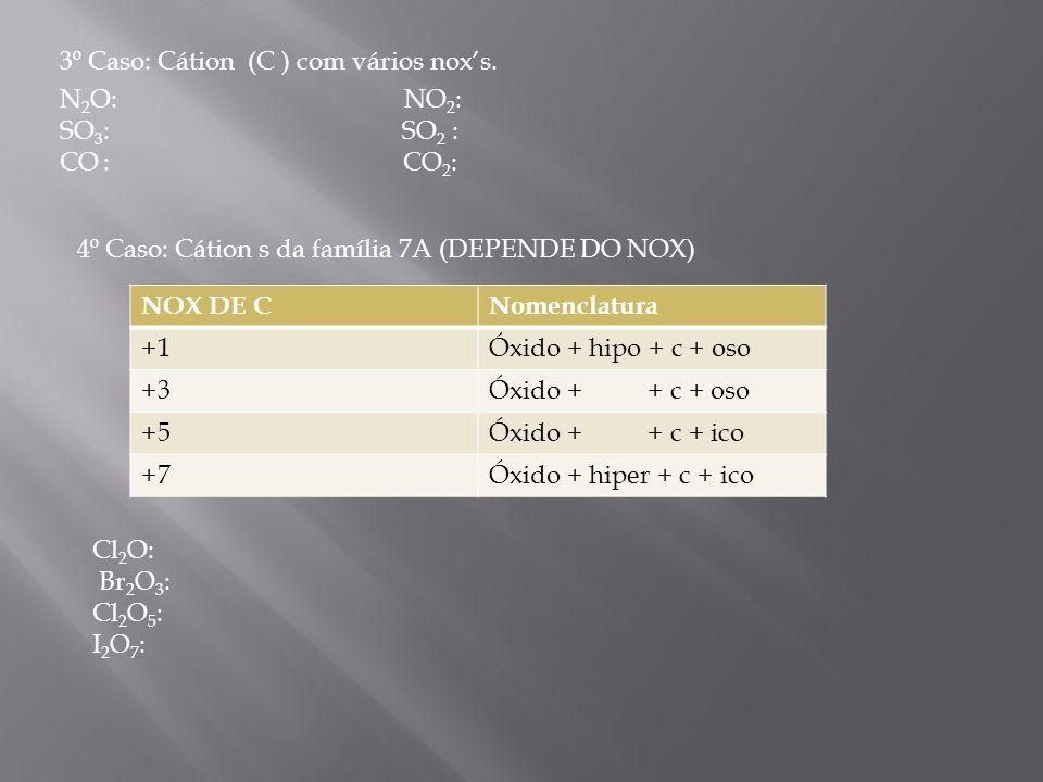 3º Caso: Cátion (C ) com vários noxs. N 2 O: NO 2 : SO 3 : SO 2 : CO : CO 2 : 4º Caso: Cátion s da família 7A (DEPENDE DO NOX) NOX DE CNomenclatura +1