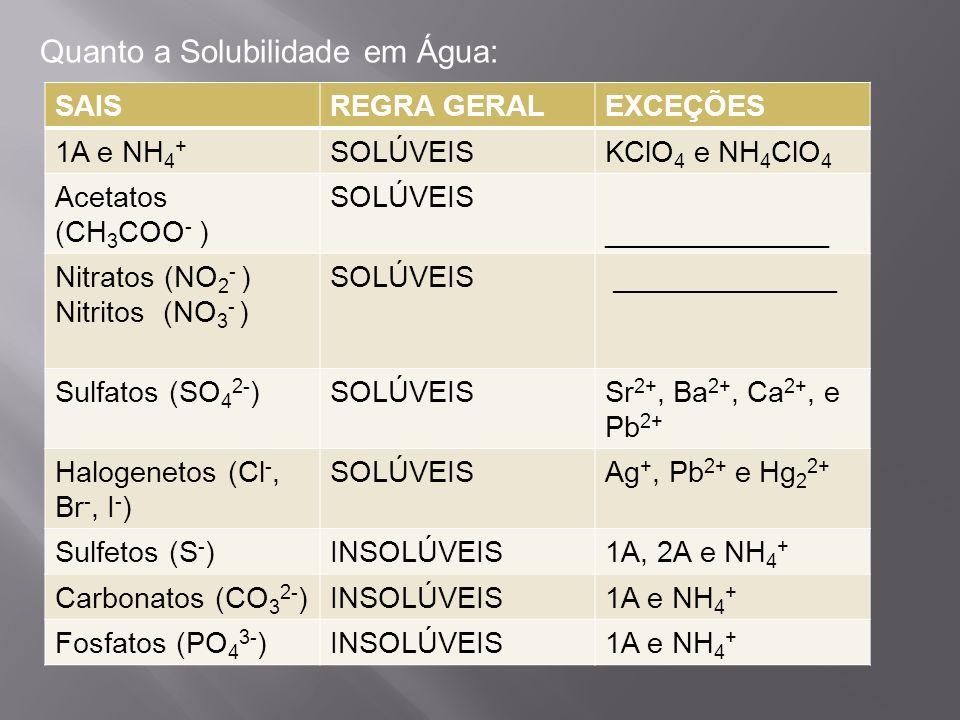 Quanto a Solubilidade em Água: SAISREGRA GERALEXCEÇÕES 1A e NH 4 + SOLÚVEISKClO 4 e NH 4 ClO 4 Acetatos (CH 3 COO - ) SOLÚVEIS ______________ Nitratos