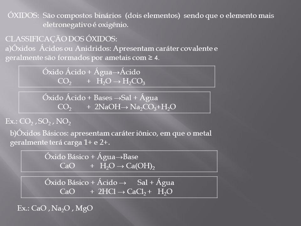 ÓXIDOS: CLASSIFICAÇÃO DOS ÓXIDOS: b)Óxidos Básicos: apresentam caráter iônico, em que o metal geralmente terá carga 1+ e 2+. a)Óxidos Ácidos ou Anidri