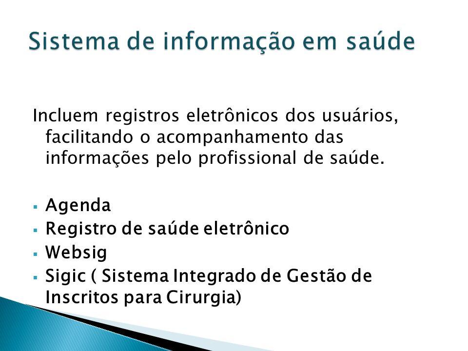 Incluem registros eletrônicos dos usuários, facilitando o acompanhamento das informações pelo profissional de saúde. Agenda Registro de saúde eletrôni