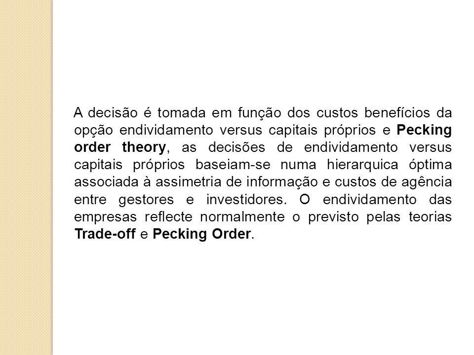 A decisão é tomada em função dos custos benefícios da opção endividamento versus capitais próprios e Pecking order theory, as decisões de endividament