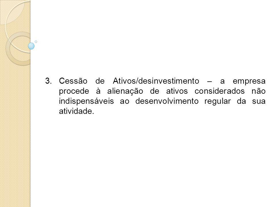 3.Cessão de Ativos/desinvestimento – a empresa procede à alienação de ativos considerados não indispensáveis ao desenvolvimento regular da sua ativida