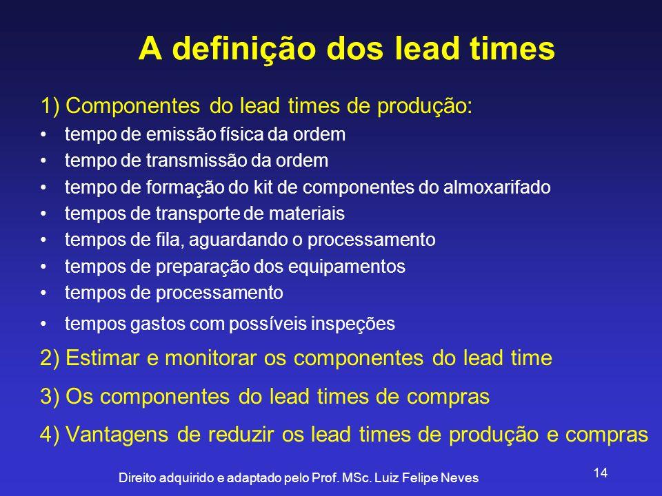 Direito adquirido e adaptado pelo Prof. MSc. Luiz Felipe Neves 14 A definição dos lead times 1) Componentes do lead times de produção: tempo de emissã