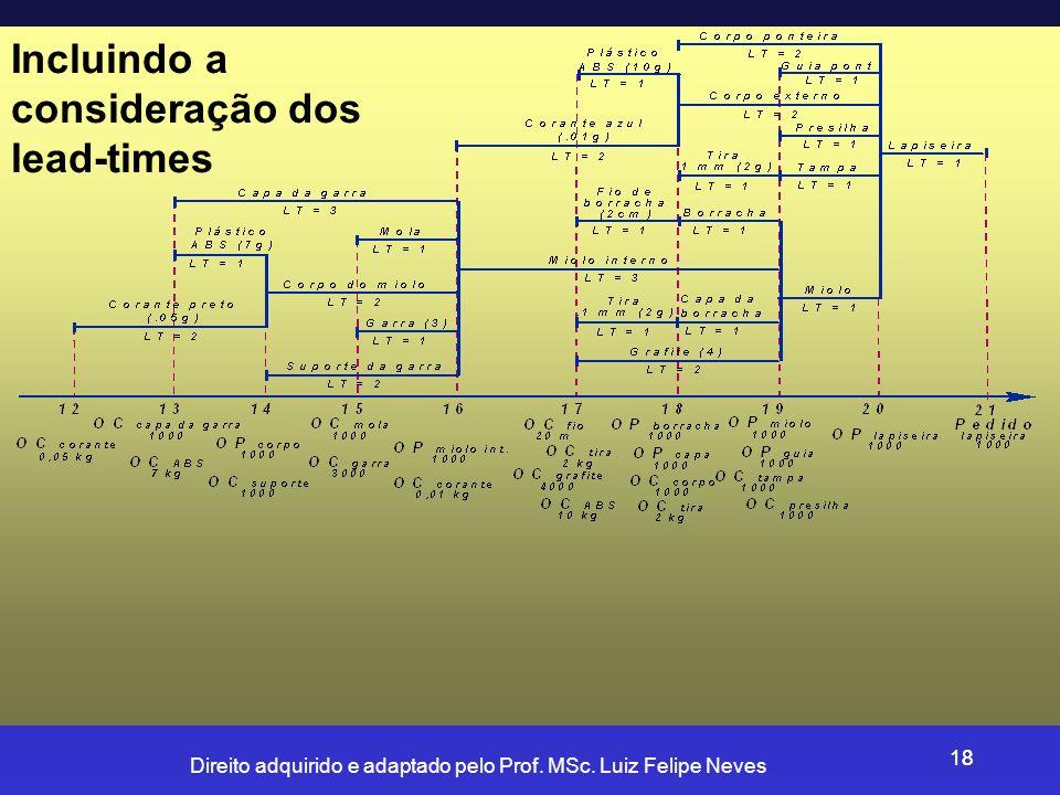 Direito adquirido e adaptado pelo Prof. MSc. Luiz Felipe Neves 18 Incluindo a consideração dos lead-times