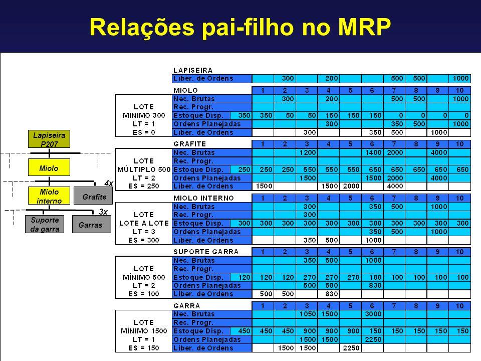 Direito adquirido e adaptado pelo Prof. MSc. Luiz Felipe Neves 22 Lapiseira P207 Miolo Grafite Miolo interno Garras Suporte da garra 4x 3x Relações pa