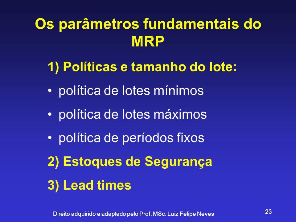 Direito adquirido e adaptado pelo Prof. MSc. Luiz Felipe Neves 23 Os parâmetros fundamentais do MRP 1) Políticas e tamanho do lote: política de lotes
