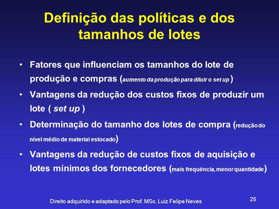Direito adquirido e adaptado pelo Prof. MSc. Luiz Felipe Neves 25 Definição das políticas e dos tamanhos de lotes Fatores que influenciam os tamanhos