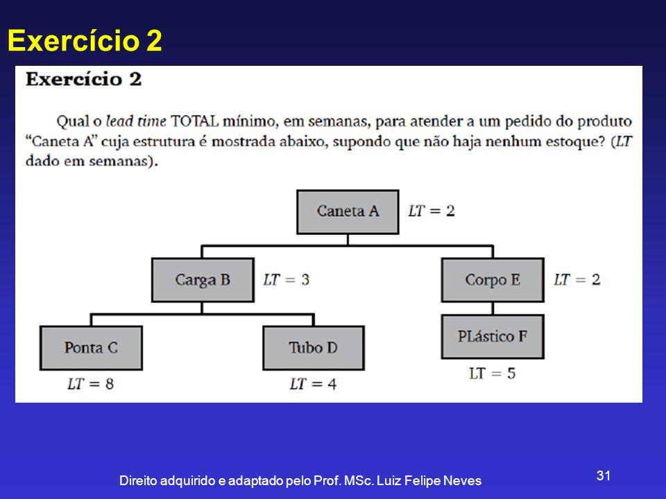 Direito adquirido e adaptado pelo Prof. MSc. Luiz Felipe Neves 31 Exercício 2
