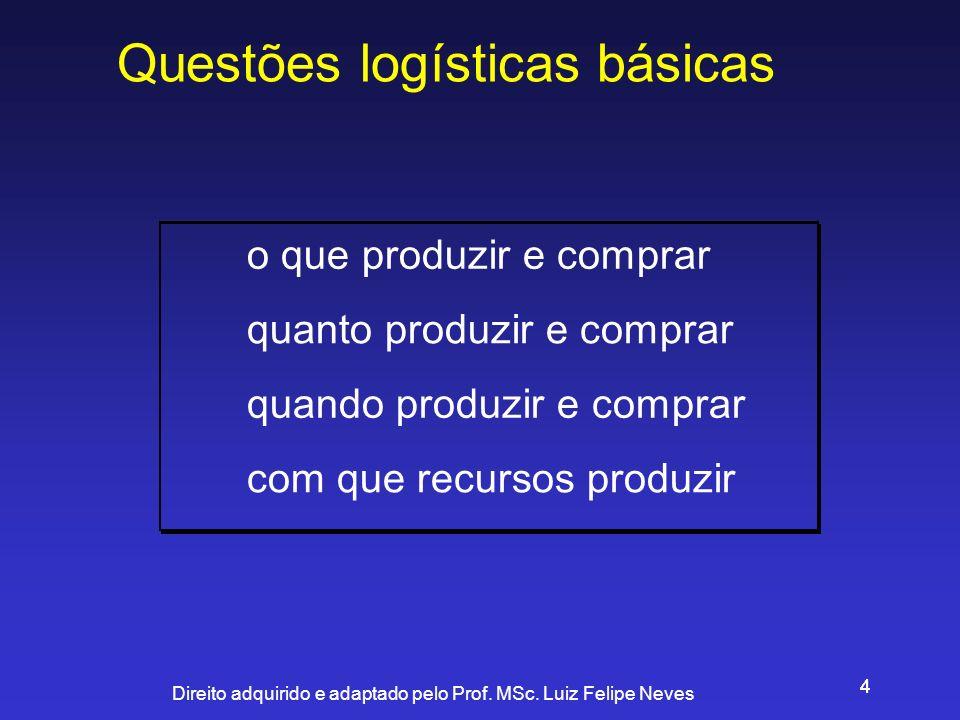 Direito adquirido e adaptado pelo Prof. MSc. Luiz Felipe Neves 44 o que produzir e comprar quanto produzir e comprar quando produzir e comprar com que