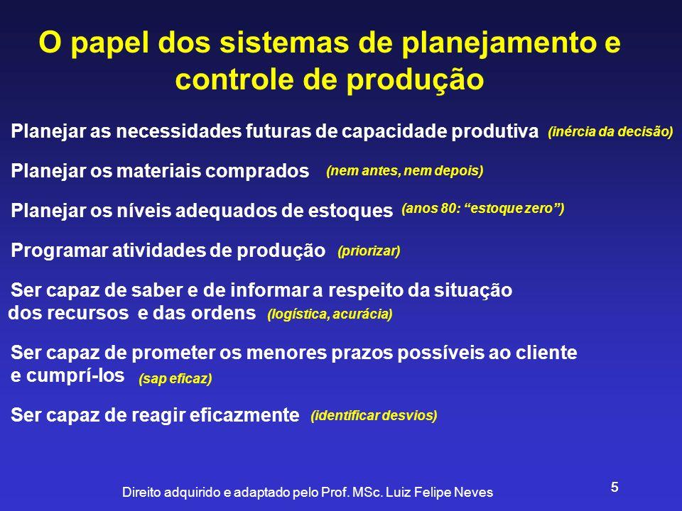Direito adquirido e adaptado pelo Prof. MSc. Luiz Felipe Neves 55 O papel dos sistemas de planejamento e controle de produção Planejar as necessidades