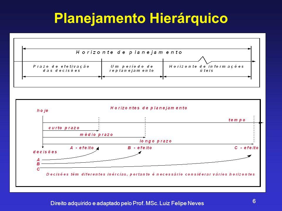 Direito adquirido e adaptado pelo Prof. MSc. Luiz Felipe Neves 17