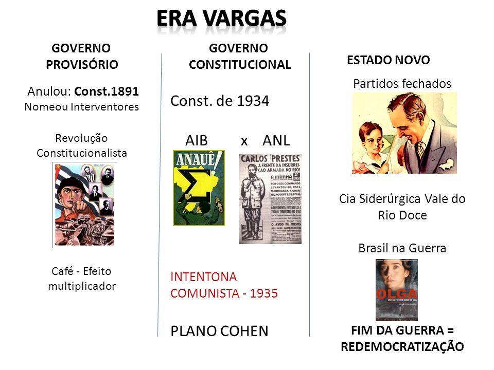 Anulou: Const.1891 Nomeou Interventores Revolução Constitucionalista Café - Efeito multiplicador Partidos fechados Cia Siderúrgica Vale do Rio Doce Brasil na Guerra FIM DA GUERRA = REDEMOCRATIZAÇÃO Const.