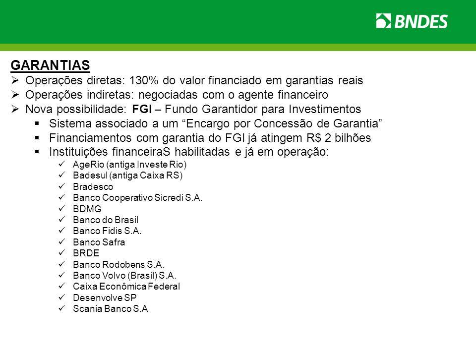 GARANTIAS Operações diretas: 130% do valor financiado em garantias reais Operações indiretas: negociadas com o agente financeiro Nova possibilidade: F