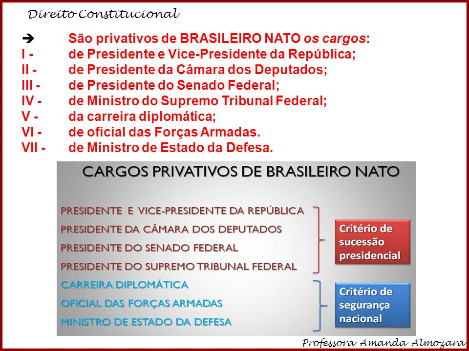 Direito Constitucional Professora Amanda Almozara 7 São privativos de BRASILEIRO NATO os cargos: I - de Presidente e Vice-Presidente da República; II