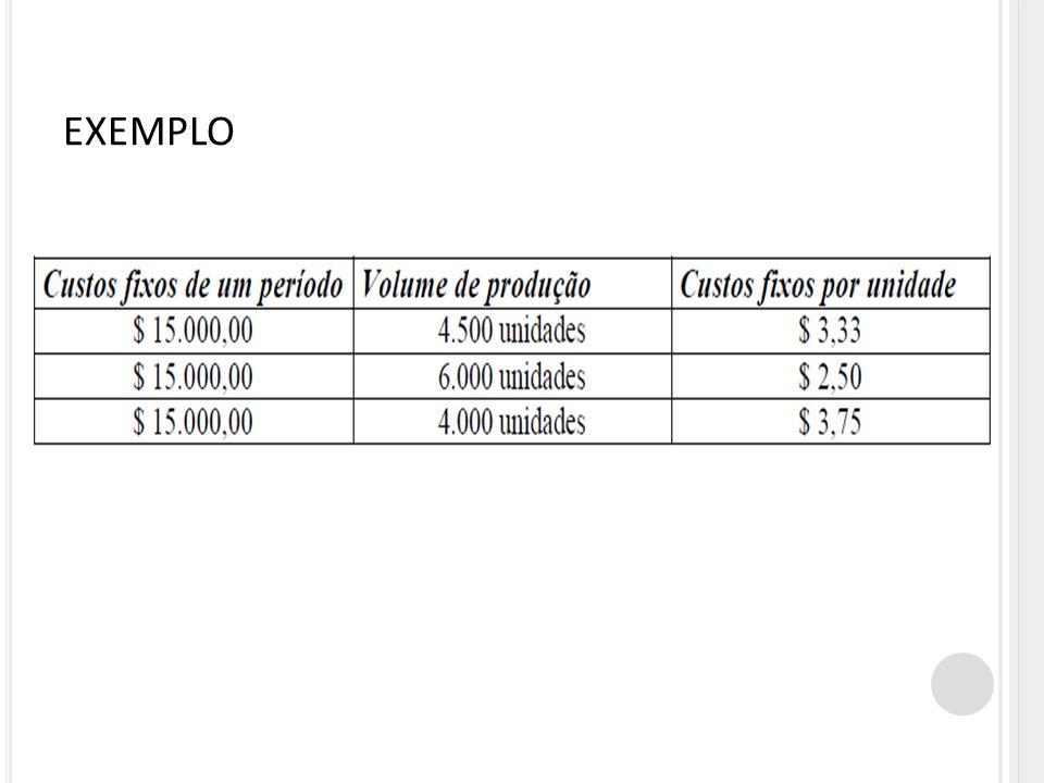 CUSTOS E DESPESAS VARIÁVEIS São custos que variam de acordo com o objeto de custeio ou ainda, em alguns casos que se modificam em função da variação do volume/atividades das operações, ou seja, da variação na quantidade produzida no período.