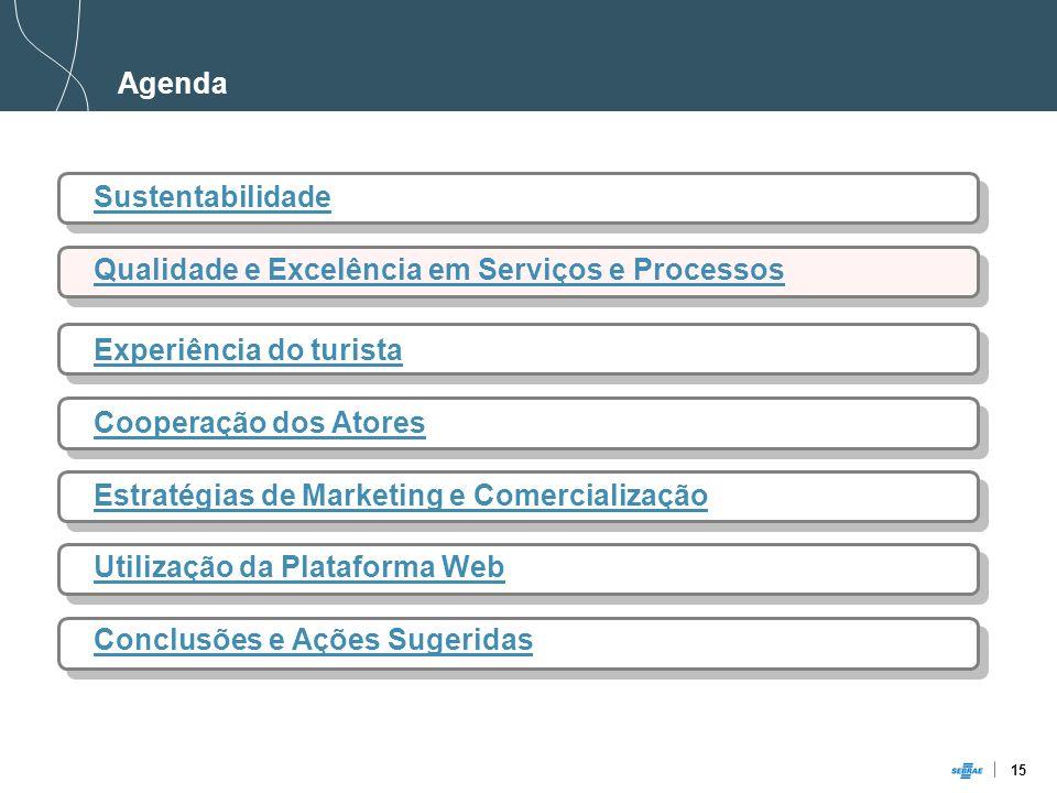 15 Agenda Sustentabilidade Qualidade e Excelência em Serviços e Processos Experiência do turista Cooperação dos Atores Estratégias de Marketing e Come