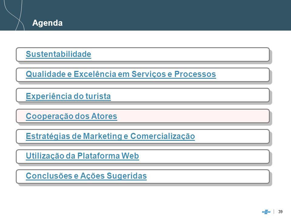 39 Agenda Sustentabilidade Qualidade e Excelência em Serviços e Processos Experiência do turista Cooperação dos Atores Estratégias de Marketing e Come