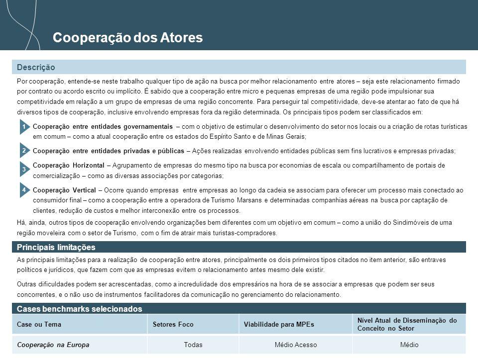 40 Cooperação dos Atores Descrição Principais limitações Por cooperação, entende-se neste trabalho qualquer tipo de ação na busca por melhor relaciona