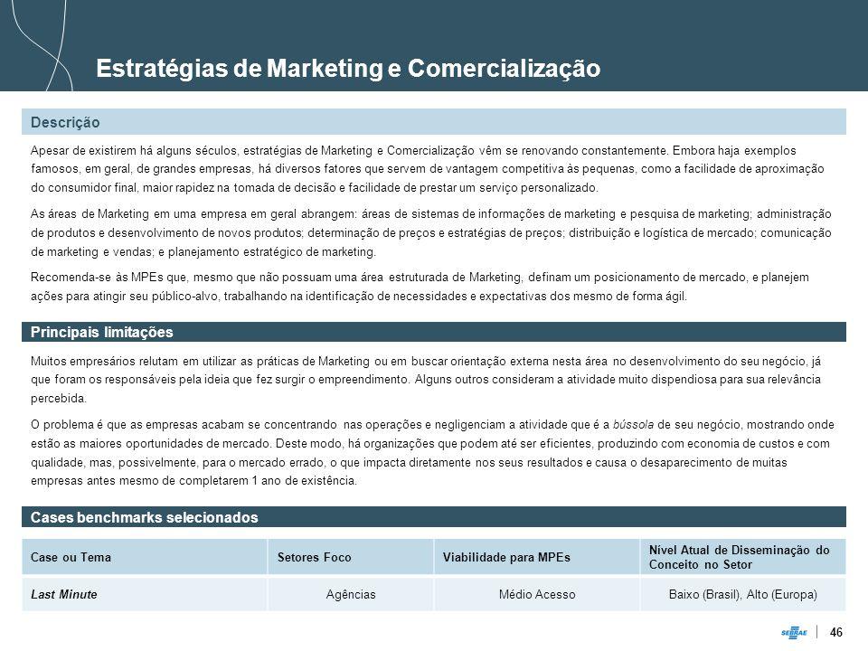 46 Estratégias de Marketing e Comercialização Descrição Principais limitações Cases benchmarks selecionados Case ou TemaSetores FocoViabilidade para M