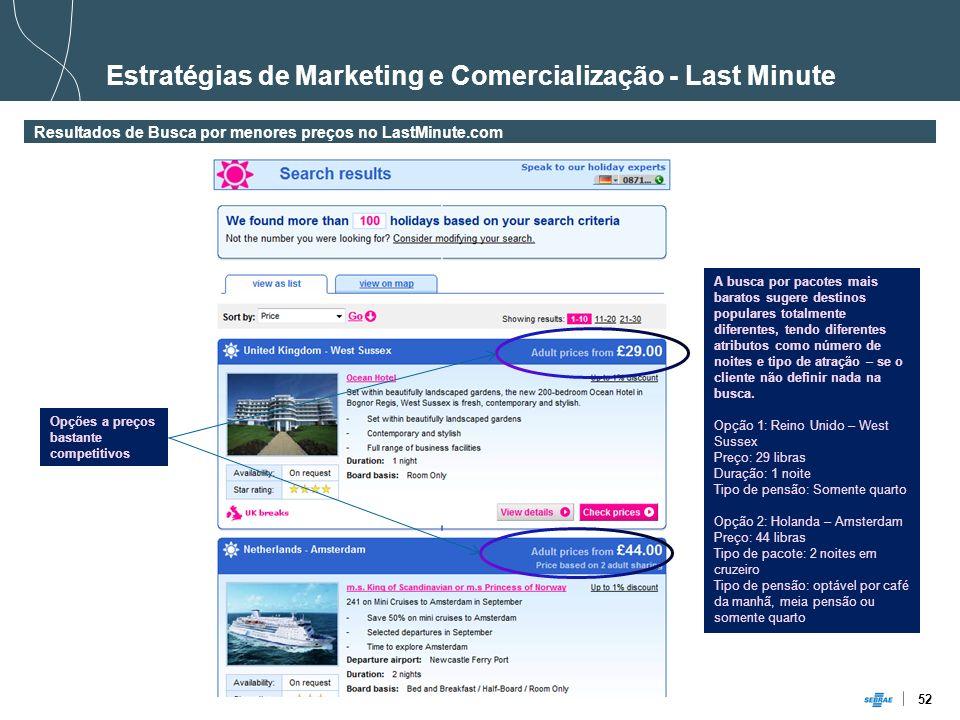 52 Estratégias de Marketing e Comercialização - Last Minute Resultados de Busca por menores preços no LastMinute.com Opções a preços bastante competit