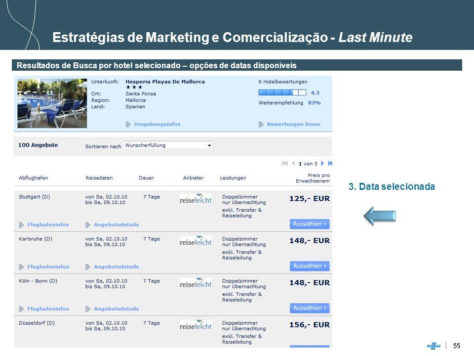 55 Estratégias de Marketing e Comercialização - Last Minute Resultados de Busca por hotel selecionado – opções de datas disponíveis 3. Data selecionad