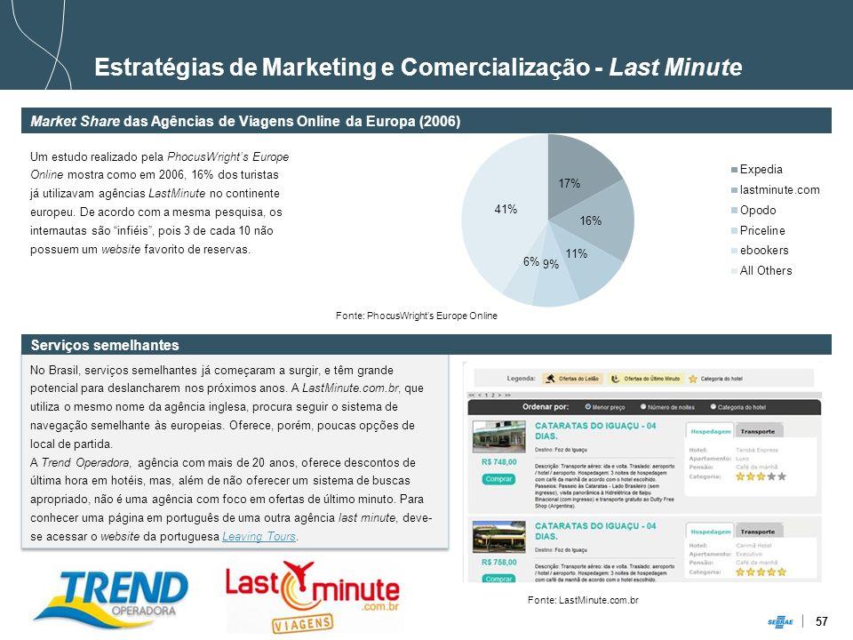 57 No Brasil, serviços semelhantes já começaram a surgir, e têm grande potencial para deslancharem nos próximos anos. A LastMinute.com.br, que utiliza
