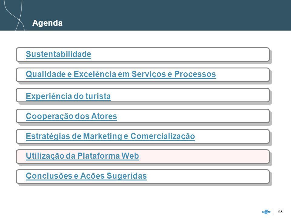 58 Agenda Sustentabilidade Qualidade e Excelência em Serviços e Processos Experiência do turista Cooperação dos Atores Estratégias de Marketing e Come