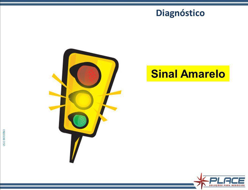 Sinal Amarelo Diagnóstico USO INTERNO