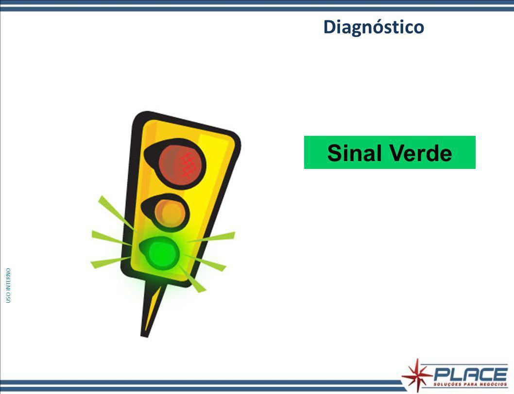 Sinal Verde Diagnóstico USO INTERNO