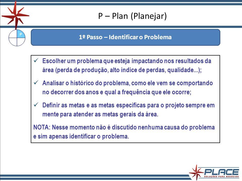 P – Plan (Planejar) Para focar os esforços, é fundamental estratificar o problema, o máximo possível: ONDE o problema acontece com mais intensidade.