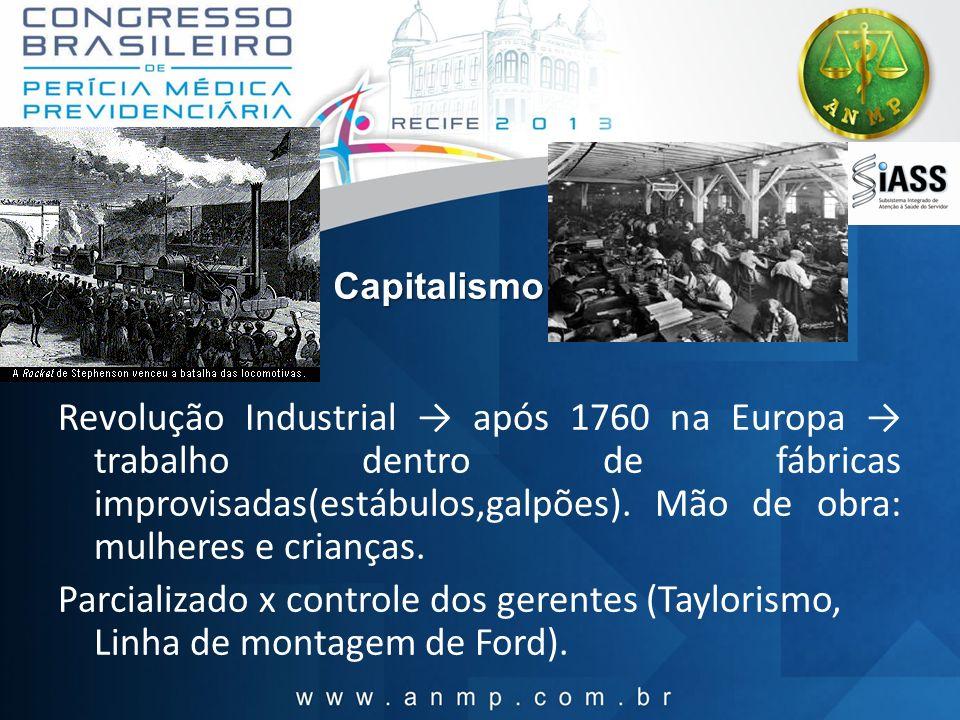 Capitalismo Capitalismo Revolução Industrial após 1760 na Europa trabalho dentro de fábricas improvisadas(estábulos,galpões). Mão de obra: mulheres e