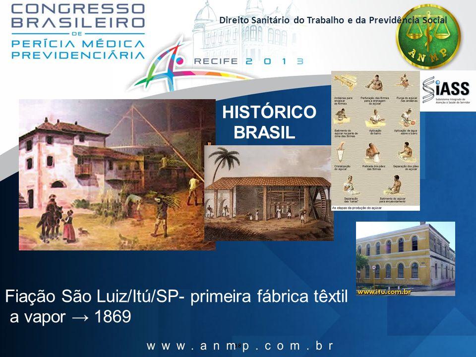 Direito Sanitário do Trabalho e da Previdência Social 18 HISTÓRICO BRASIL Fiação São Luiz/Itú/SP- primeira fábrica têxtil a vapor 1869