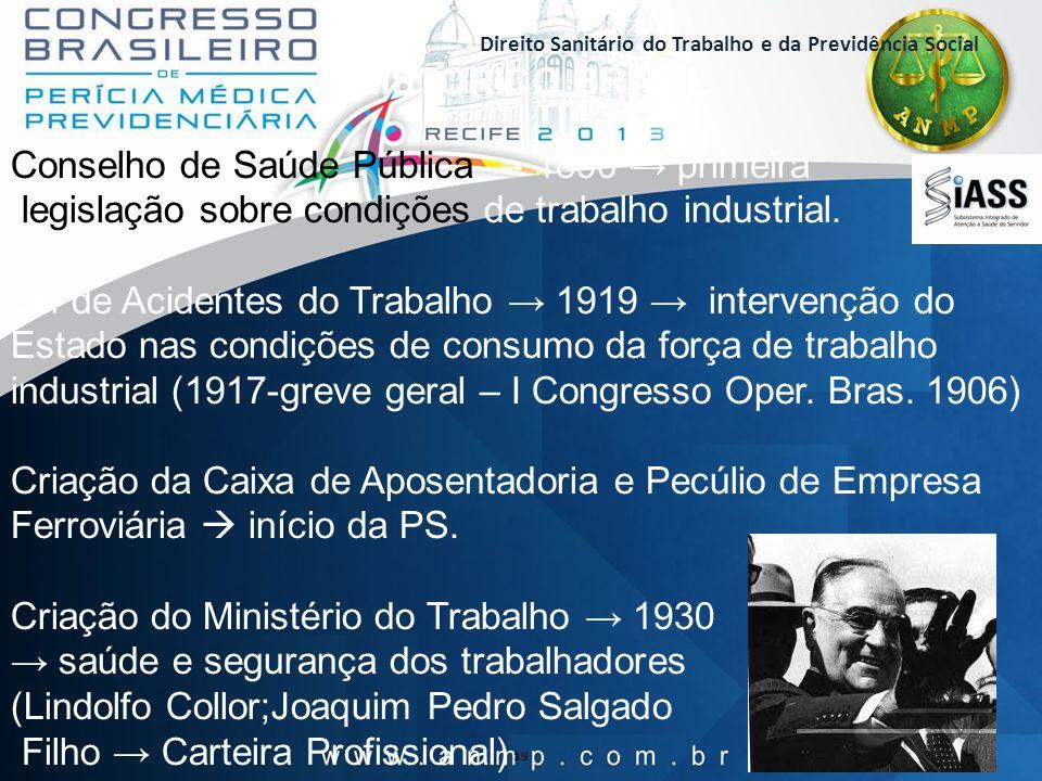 Direito Sanitário do Trabalho e da Previdência Social 19 HISTÓRICO BRASIL Conselho de Saúde Pública 1890 primeira legislação sobre condições de trabal