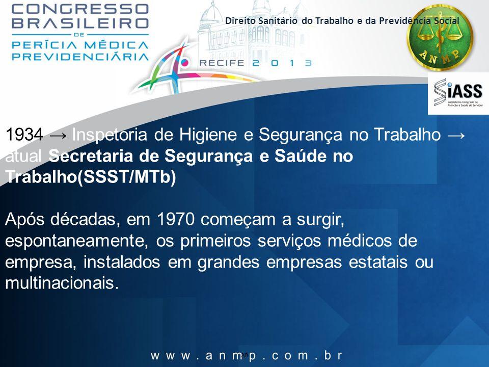 Direito Sanitário do Trabalho e da Previdência Social 20 1934 Inspetoria de Higiene e Segurança no Trabalho atual Secretaria de Segurança e Saúde no T