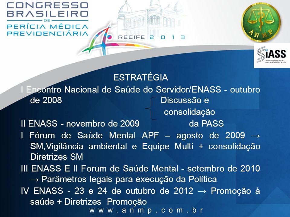 ESTRATÉGIA I Encontro Nacional de Saúde do Servidor/ENASS - outubro de 2008 Discussão e consolidação II ENASS - novembro de 2009 da PASS I Fórum de Sa