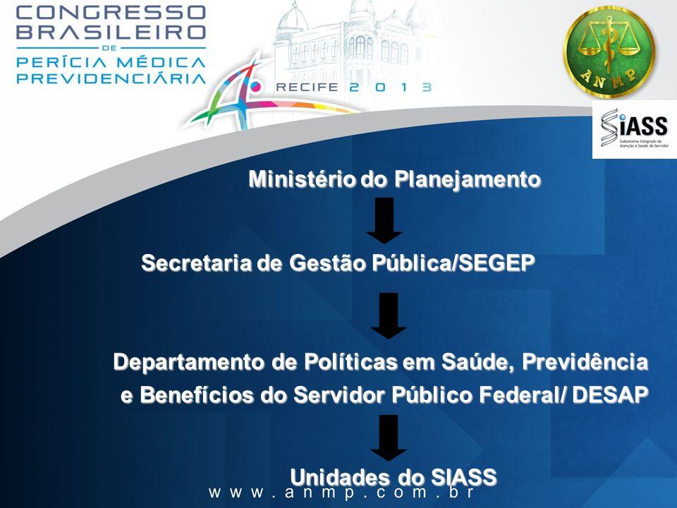 Ministério do Planejamento Ministério do Planejamento Secretaria de Gestão Pública/SEGEP Secretaria de Gestão Pública/SEGEP Departamento de Políticas