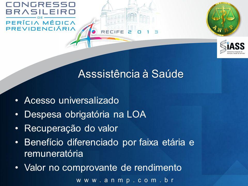 Asssistência à Saúde Acesso universalizado Despesa obrigatória na LOA Recuperação do valor Benefício diferenciado por faixa etária e remuneratória Val